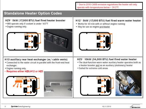 Sprinter Van - Auxiliary Heating Options. UPDATED FOR 2014 MODEL YEAR