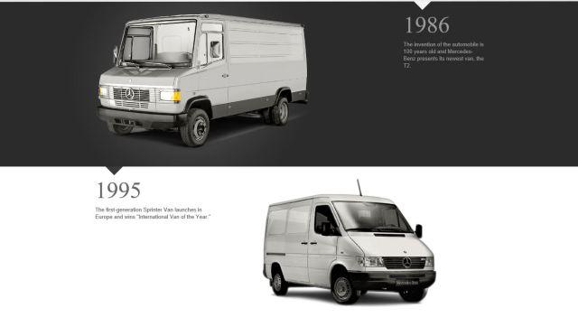 invented vans 4