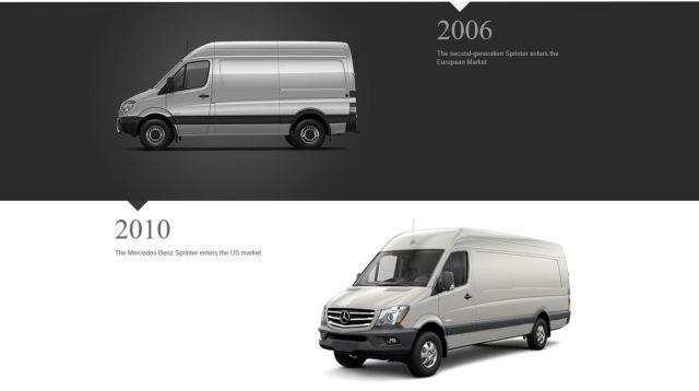 invented vans 5