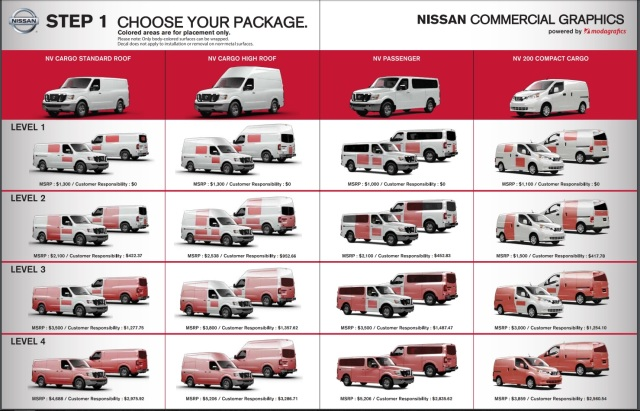 Nissan Commercial Graphics